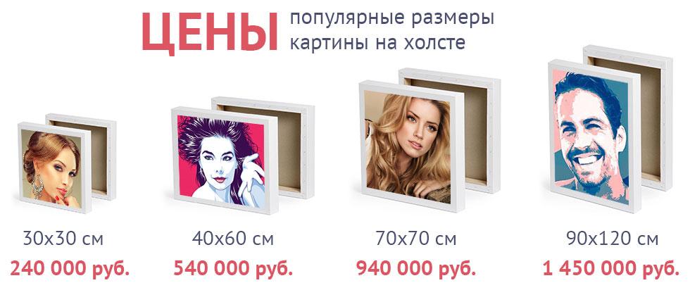 Картины на холсте. Цены и размеры