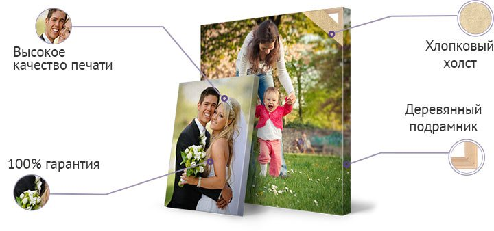 Печать фото на холсте - портрет по фотографии