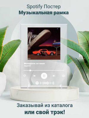 spotify-track-acryl-68